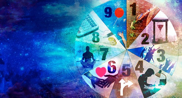 Numerology in our Everyday Life